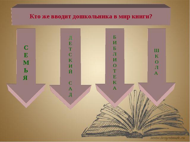 С Е М Ь Я Б И Б Л И О Т Е К А Ш К О Л А Кто же вводит дошкольника в мир книги...