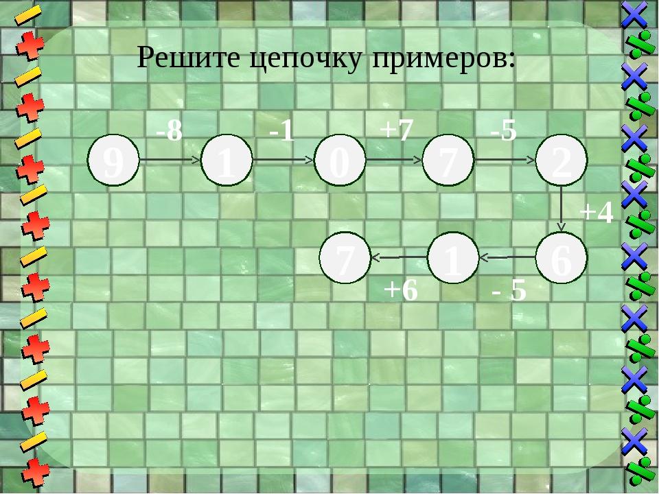 9 ? 0 1 7 2 7 6 1 -8 +6 - 5 +4 -1 +7 -5 Решите цепочку примеров: