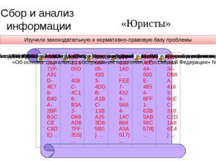 «Юристы» Сбор и анализ информации Изучили законодательную и нормативно-правов