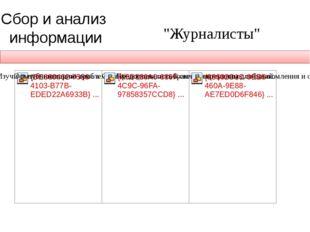 """""""Журналисты"""" Сбор и анализ информации"""