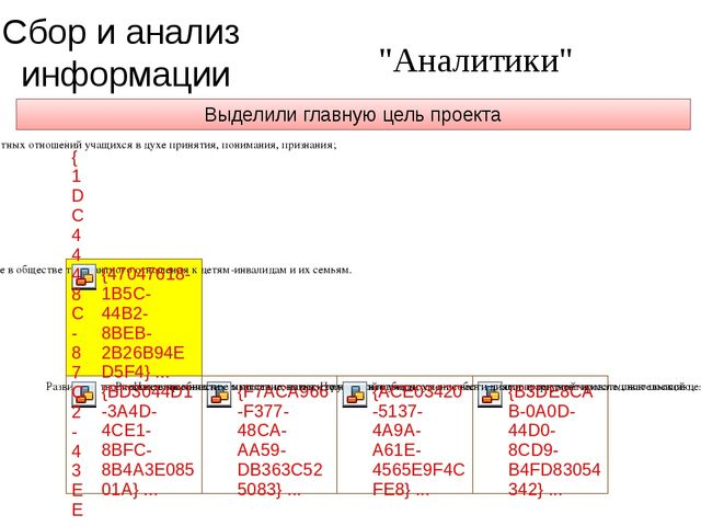 """""""Аналитики"""" Выделили главную цель проекта Сбор и анализ информации"""