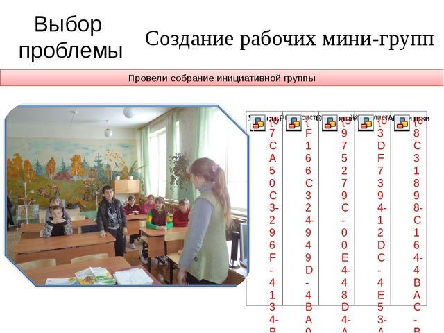 Выбор проблемы Провели собрание инициативной группы Создание рабочих мини-групп