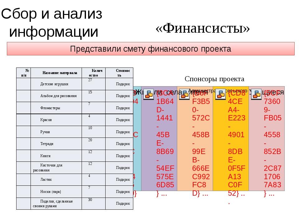 «Финансисты» Представили смету финансового проекта Сбор и анализ информации С...
