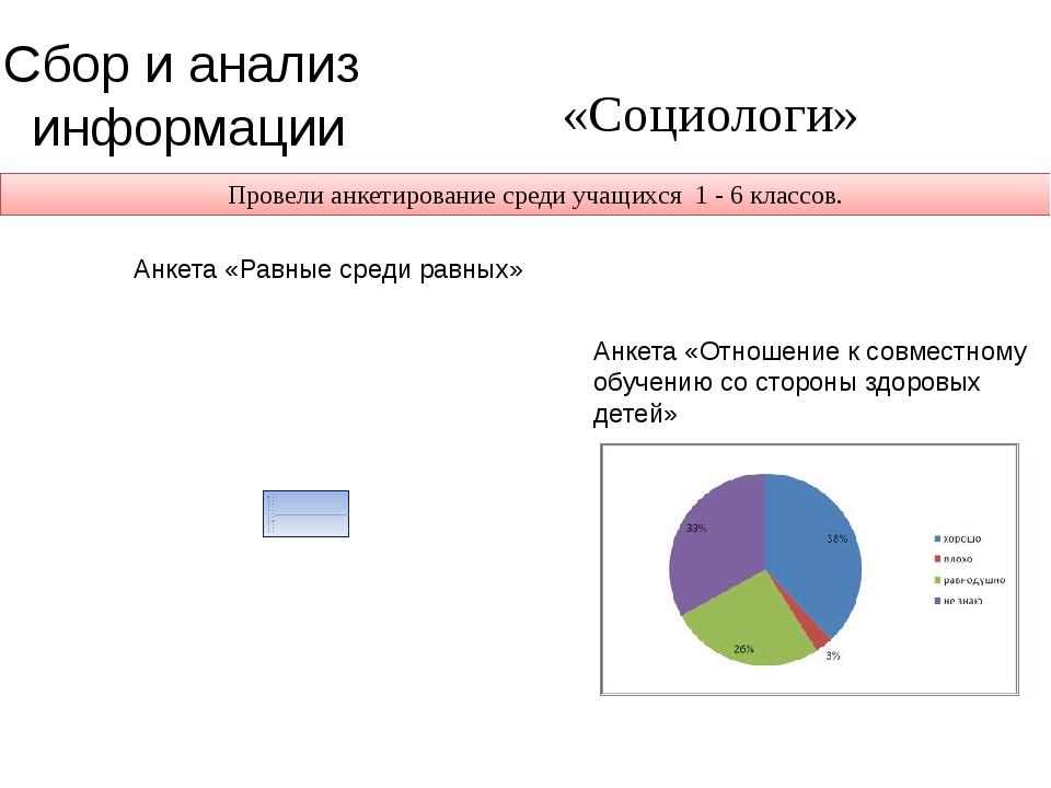«Социологи» Сбор и анализ информации Провели анкетирование среди учащихся 1 -...