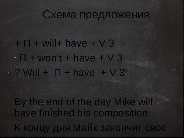 Схема предложения + П + will+ have + V 3 П + won't + have + V 3 ? Will + П +...