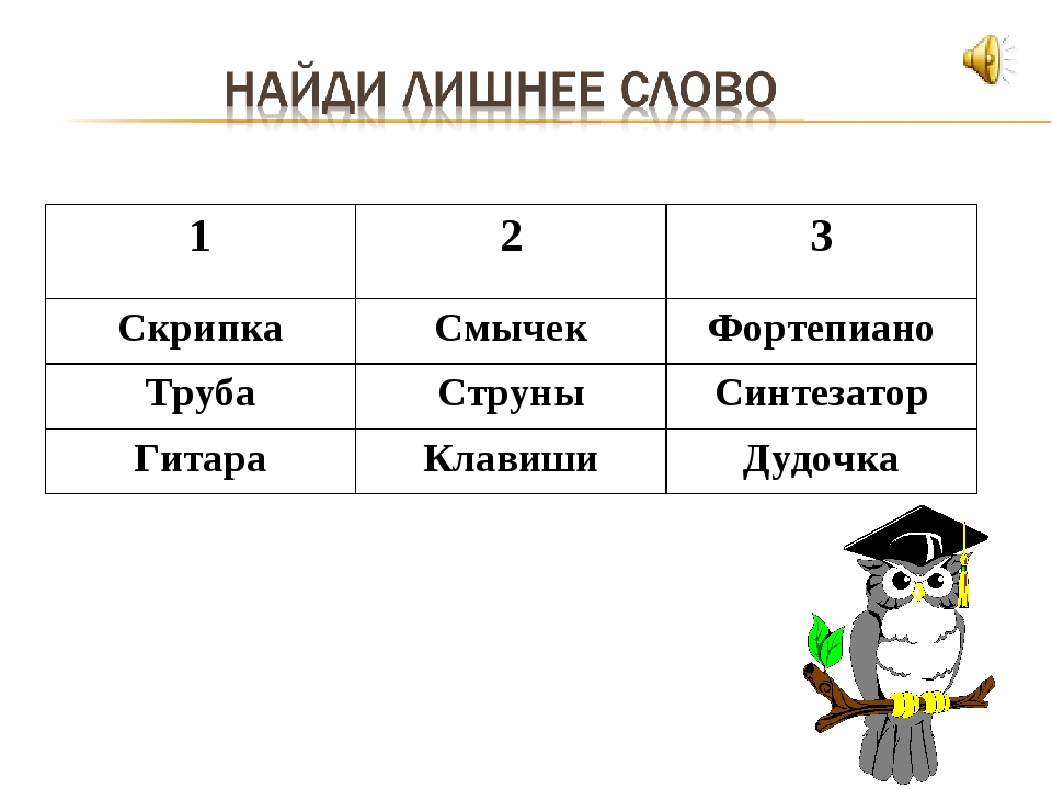 123 СкрипкаСмычекФортепиано ТрубаСтруныСинтезатор ГитараКлавишиДудочка