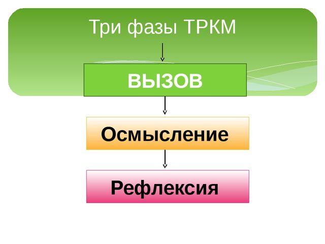 Три фазы ТРКМ ВЫЗОВ Осмысление Рефлексия