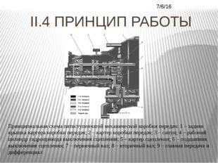 II.4 ПРИНЦИП РАБОТЫ Принципиальная схема пятиступенчатой механической коробки