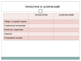 Кто виноват в ссоре Троекурова и Дубровского? Найти в прочитанном тексте дока