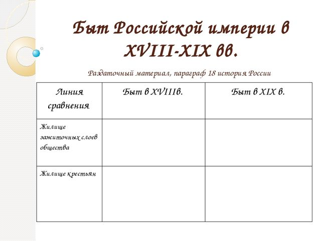Быт Российской империи в XVIII-XIX вв. Раздаточный материал, параграф 18 исто...