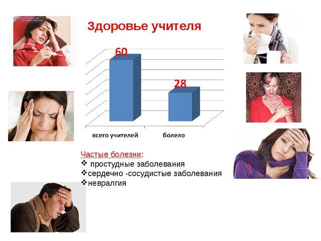 Здоровье учителя Частые болезни: простудные заболевания сердечно -сосудистые...