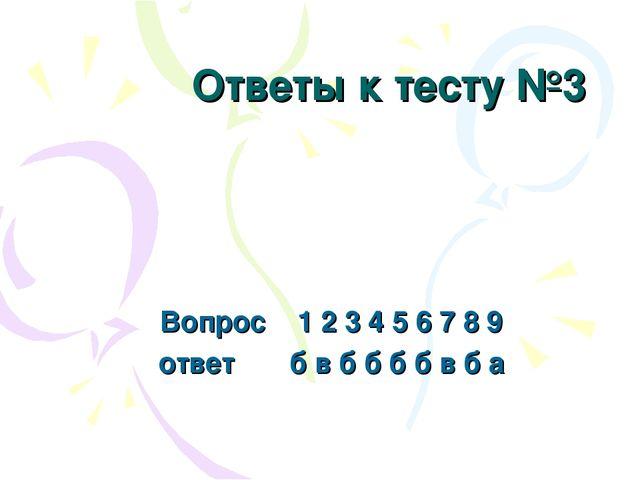 Ответы к тесту №3 Вопрос 1 2 3 4 5 6 7 8 9 ответ б в б б б б в б а