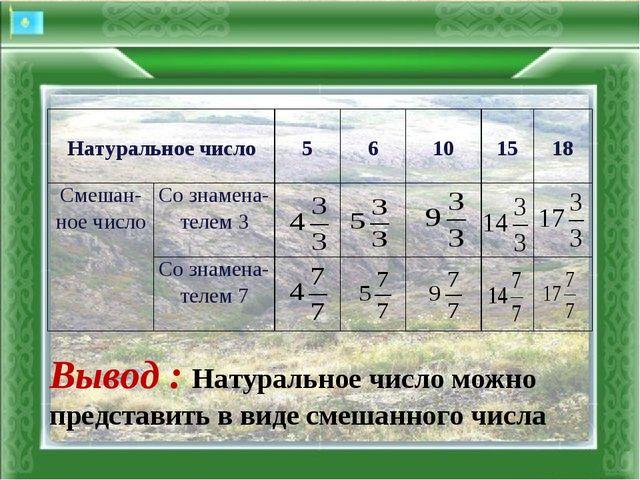 Вывод : Натуральное число можно представить в виде смешанного числа На...