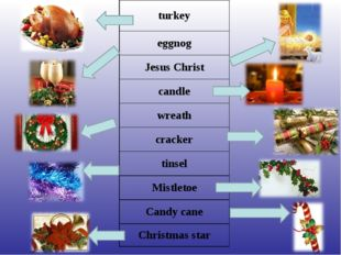 turkey eggnog Jesus Christ candle wreath cracker tinsel Mistletoe Candy cane