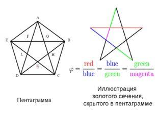 Пентаграмма Иллюстрация золотого сечения, скрытого в пентаграмме