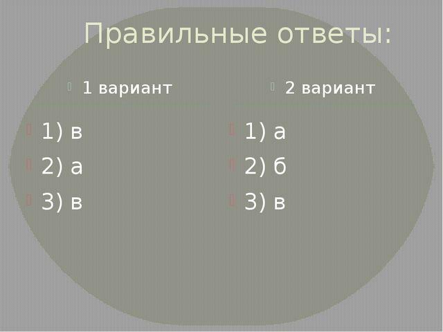 Правильные ответы: 1 вариант 2 вариант 1) в 2) а 3) в 1) а 2) б 3) в