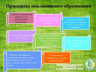 Принципы инклюзивного образования 1. Ценность человека не зависит от его спо