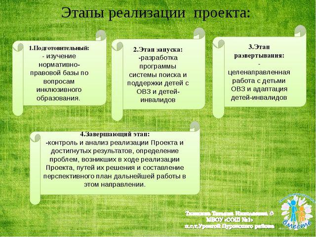 Этапы реализации проекта: 1.Подготовительный: - изучение нормативно-правовой...