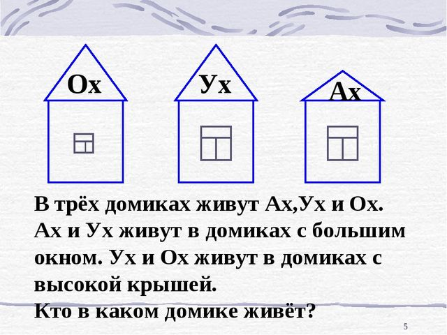 * В трёх домиках живут Ах,Ух и Ох. Ах и Ух живут в домиках с большим окном. У...