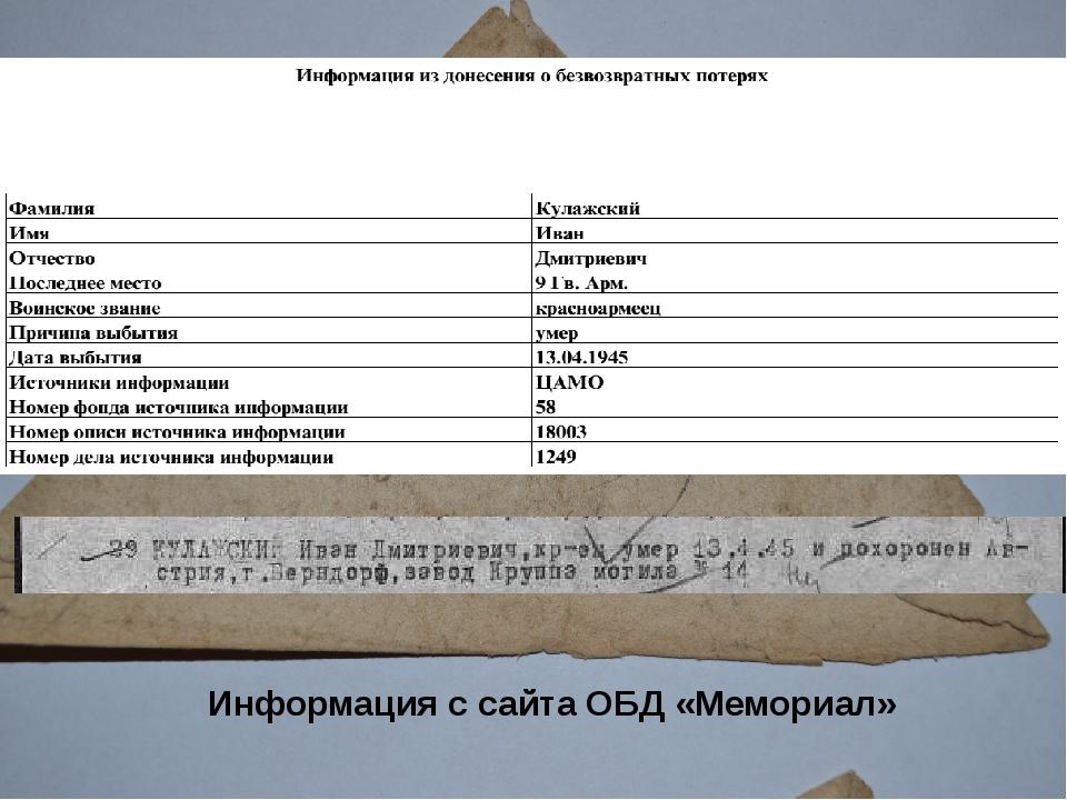 Информация с сайта ОБД «Мемориал»