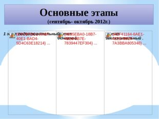 Основные этапы (сентябрь- октябрь 2012г.)