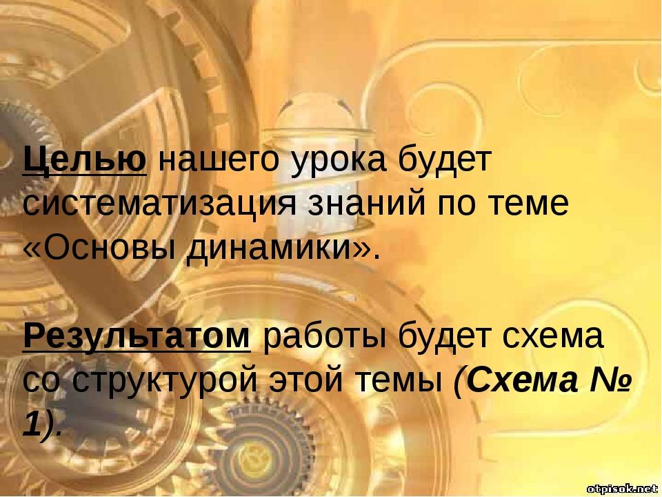 Целью нашего урока будет систематизация знаний по теме «Основы динамики». Ре...