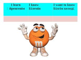 I learn ҮйренгенімI know Білемін I want to know Білгім келеді.
