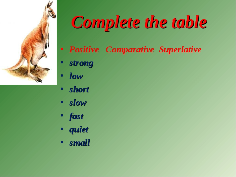 Complete the table Positive Comparative Superlative strong low short slow fa...