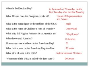 When is the Election Day? What is the main figure in the emblem of the USA? W