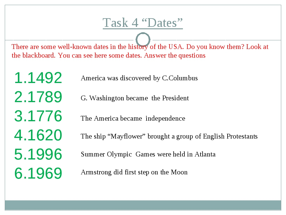 "Task 4 ""Dates"" There are some well-known dates in the history of the USA. Do..."