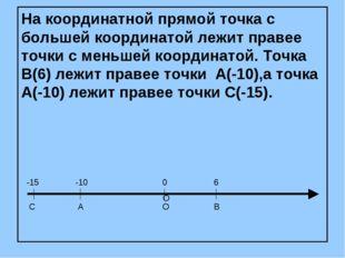 На координатной прямой точка с большей координатой лежит правее точки с меньш
