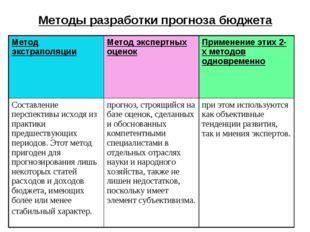 Методы разработки прогноза бюджета Метод экстраполяцииМетод экспертных оцено