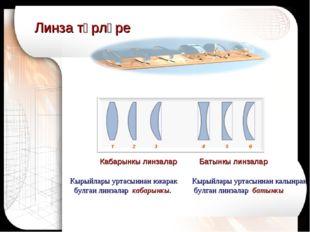 Линза төрләре Кабарынкы линзалар Батынкы линзалар Кырыйлары уртасыннан юкарак