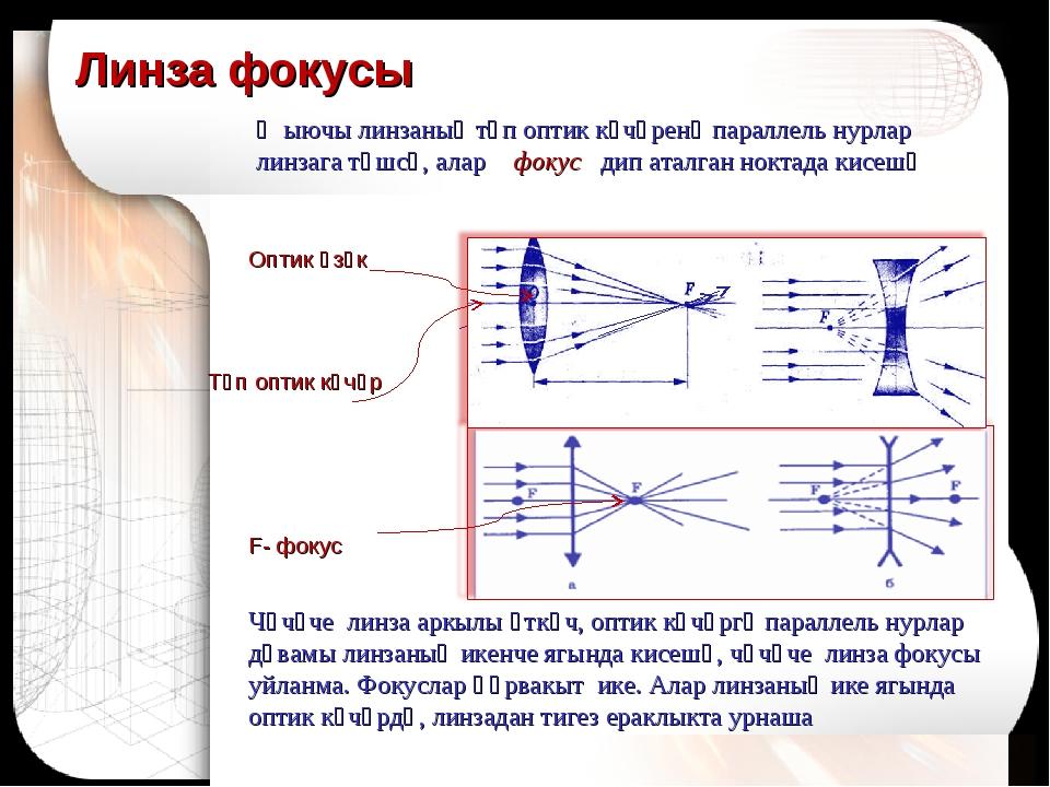 Җыючы линзаның төп оптик күчәренә параллель нурлар линзага төшсә, алар фокус...