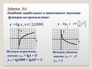 Задание №1 Найдите наибольшее и наименьшее значения функции на промежутке: Фу