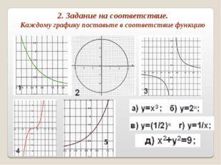 2. Задание на соответствие. Каждому графику поставьте в соответствие функцию 5