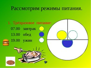 Рассмотрим режимы питания. Трёхразовое питание: 07.00 завтрак 13.00 обед 19.0