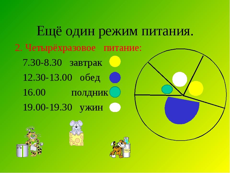 Ещё один режим питания. 2. Четырёхразовое питание: 7.30-8.30 завтрак 12.30-13...