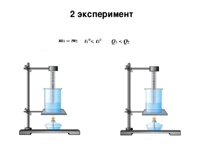 2 эксперимент 2 эксперимент