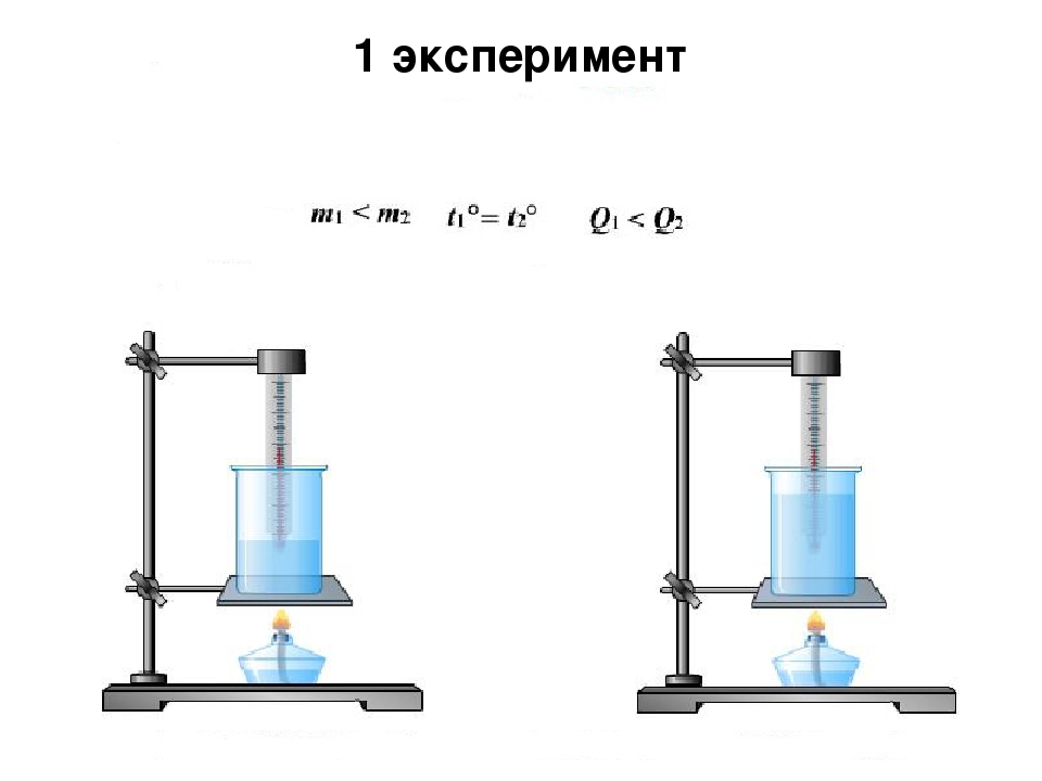 1 эксперимент