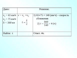 Дано:Решение. v1 = 65 км/ч v2 = 75 км/ч S = 560 кмv = v1 +v265+75 = 140 (