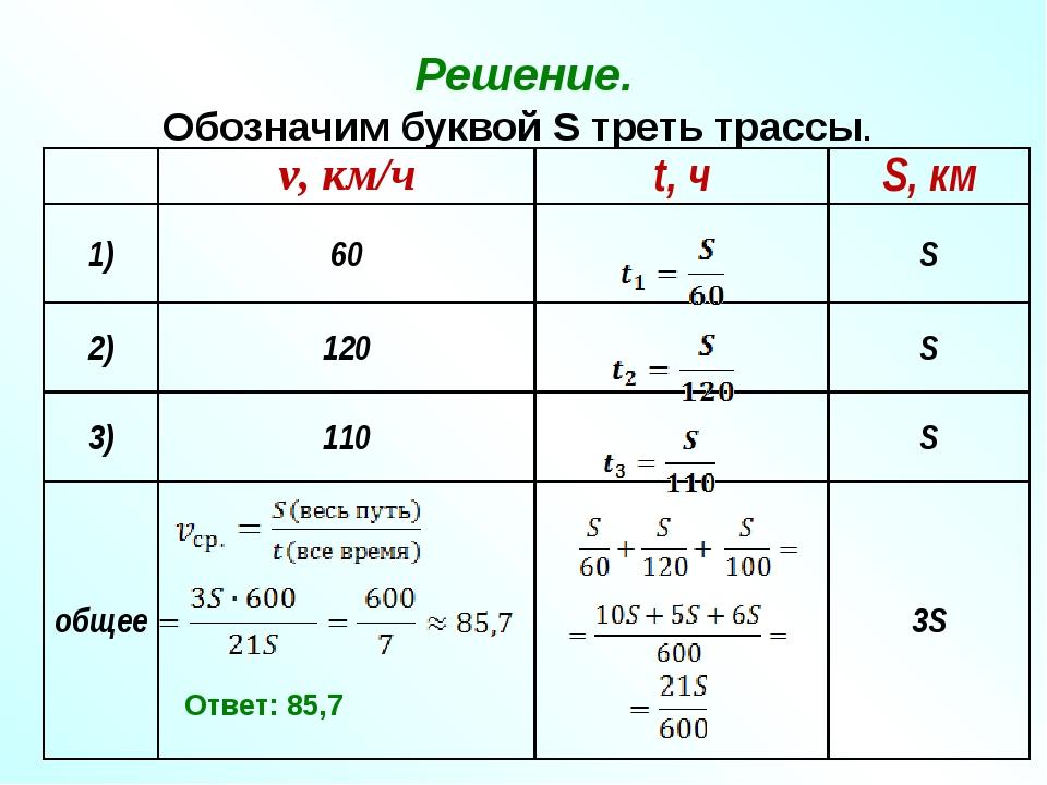 Решение. Обозначим буквой S треть трассы. Ответ: 85,7 v, км/чt, чS, км 1)...