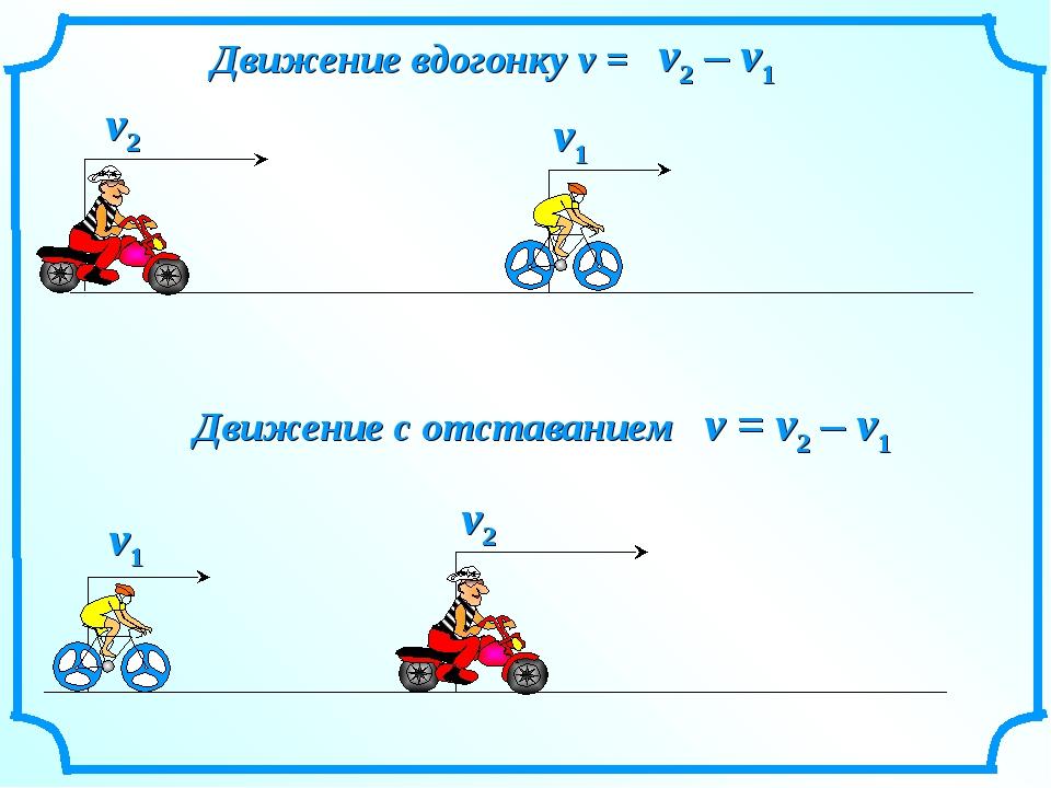 v1 v2 Движение вдогонку v = v2 – v1 v = v2 – v1