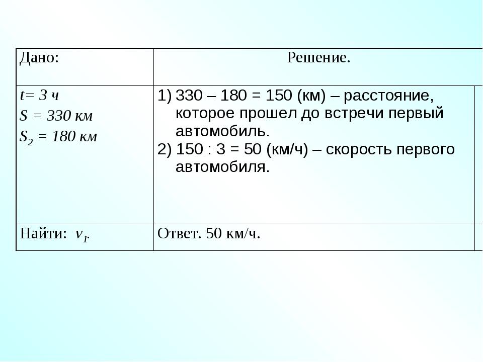 Дано:Решение. t= 3 ч S = 330 км S2 = 180 км330 – 180 = 150 (км) – расстоян...
