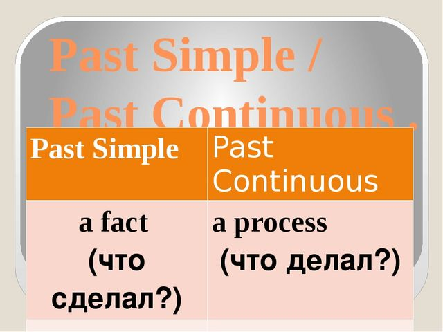 Past Simple / Past Continuous . Past Simple Past Continuous a fact (что сдела...