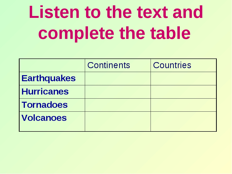 Listen to the text and complete the table