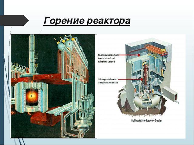 Горение реактора