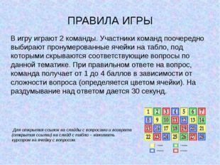 ПРАВИЛА ИГРЫ В игру играют 2 команды. Участники команд поочередно выбирают пр