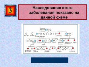 Наследование этого заболевания показано на данной схеме Гемофилия Автор: Русс