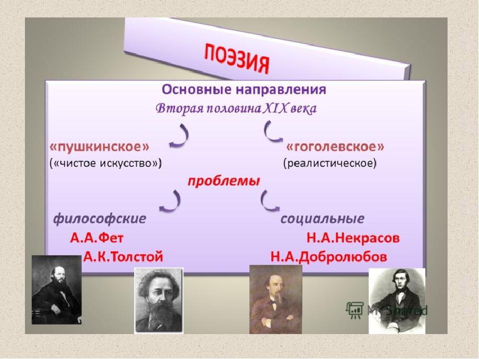 Жанры литературы таблица